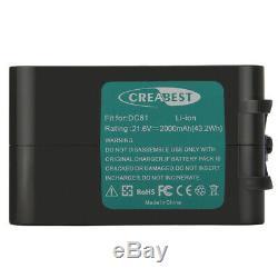 21.6V 2.0AH Li-ion Battery for Dyson V6 Vacuum DC58 DC59 DC61 DC62 Animal DC74